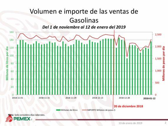gasolina-y-diesel-1024x768