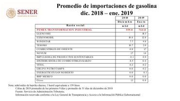 promedio-diciembre-2018-enero-2019-2-1024x576